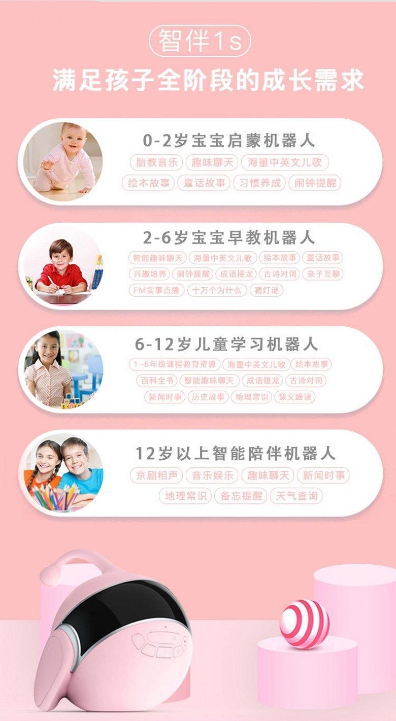 亚洲城娱乐ca88_亚洲城1S机器人满足孩子全阶段成长需求.jpg